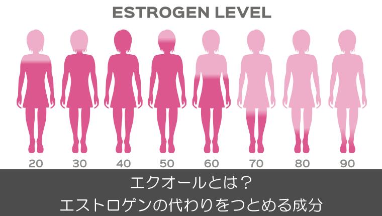 エクオールとは?エストロゲンの代わりをつとめる成分
